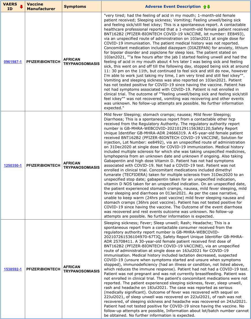 COVID-19 Vaccine Ingredients 6